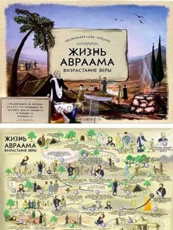 Настольная игра-ходилка. Жизнь Авраама. Возрастание веры